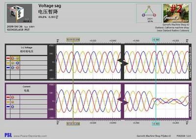 Hueco de tensión: informe en formato imagen de formas de onda